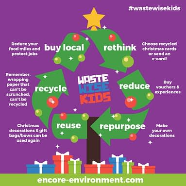 Waste less this Christmas