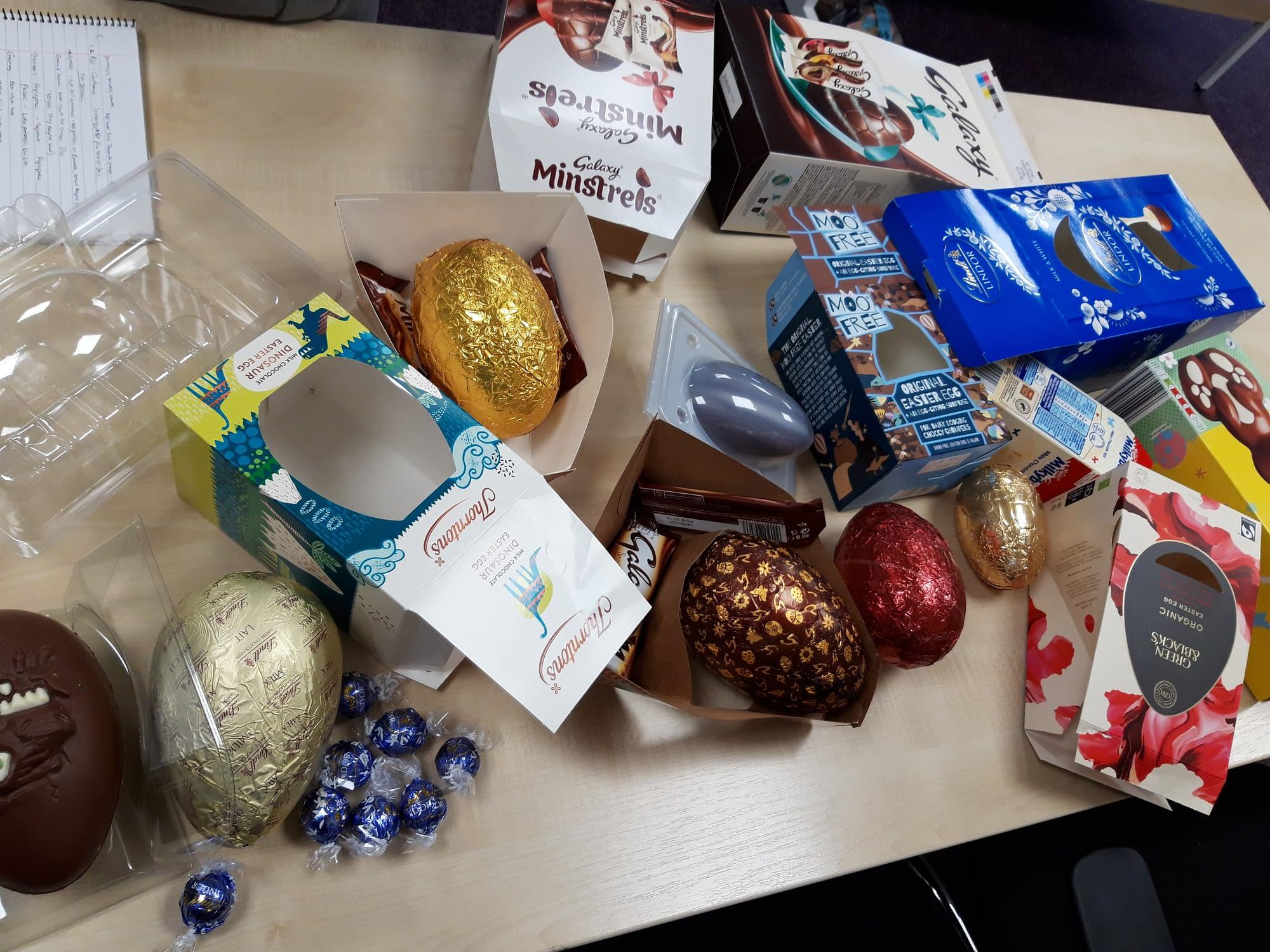 Easter egg packaging survey